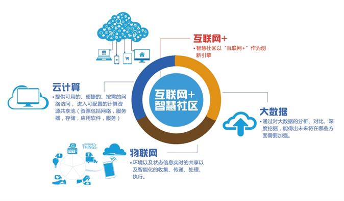 米乐国际官方网社区.jpg