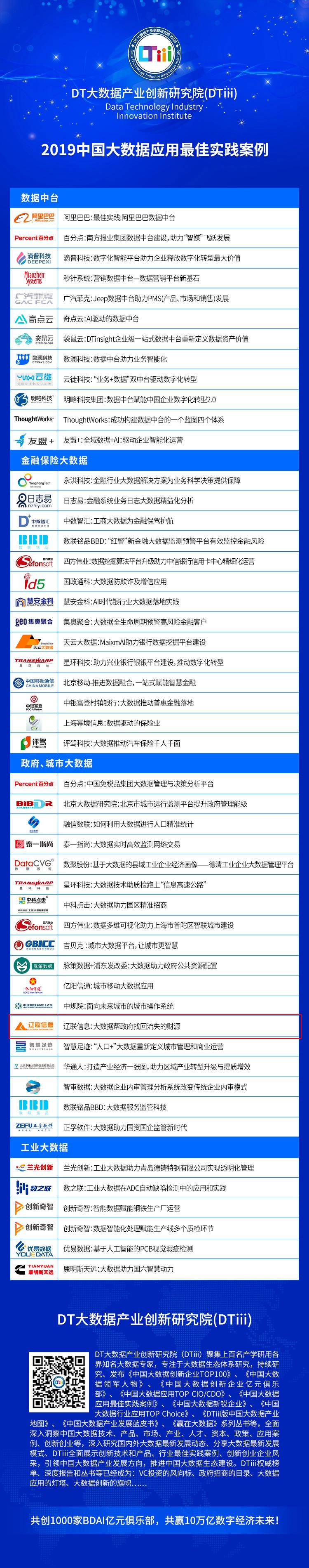 2019中国大数据应用最佳实践案例.jpg