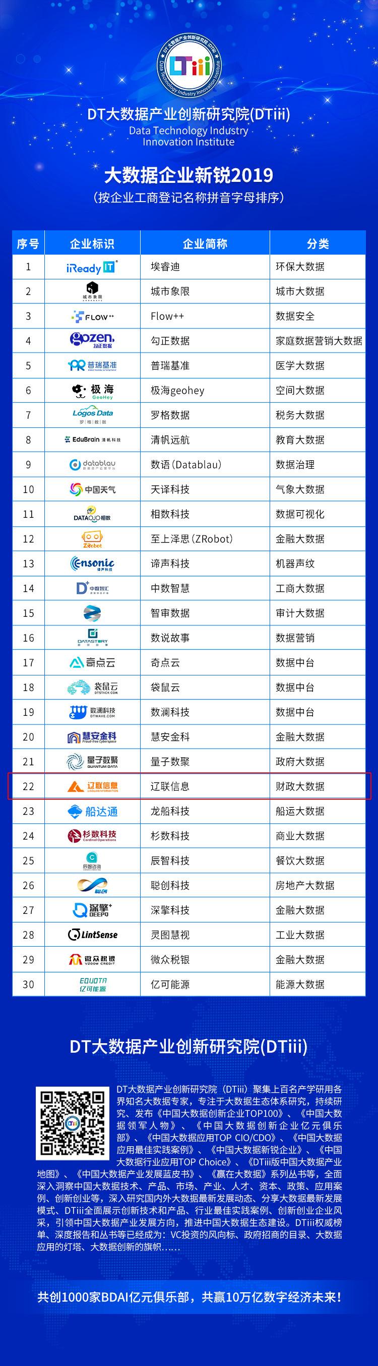 2019中国大数据新锐企业.jpg